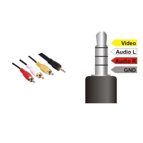 S-Impuls 3,5mm Jack 4-polig - Composiet audio video kabel - versie video/links/rechts/massa (TRRS) - 1,8 meter