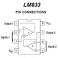 LM833