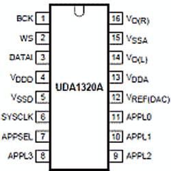 UDA 1320