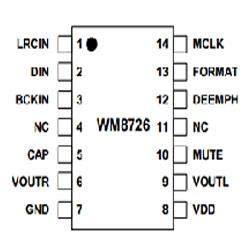 WM8727ED